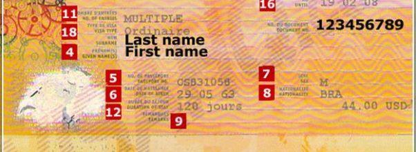 Visa For India From Switzerland