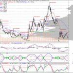 Vxx Us Stock Price