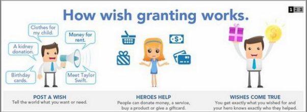 Websites Like Wish Upon A Hero