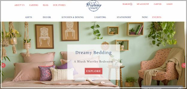 Websites Like Wishing Chair