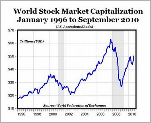 What Does Market Cap Mean In Stock Trading