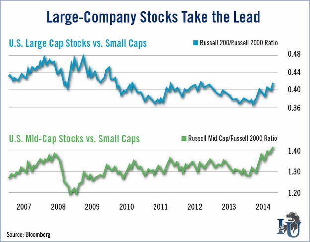 What Does Market Cap Mean In Stocks