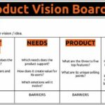 What Is A Product Vision