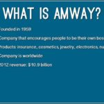What Is Amway Company