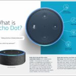 What Is An Echo Dot Device