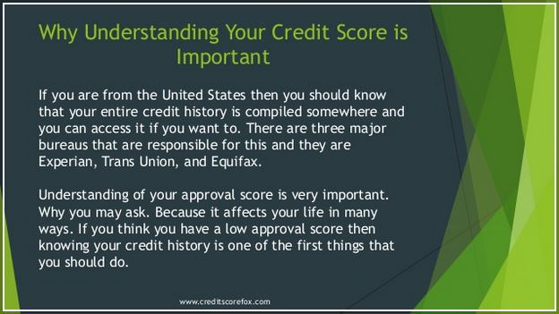 Why Does Viewing Your Credit Score Lower It