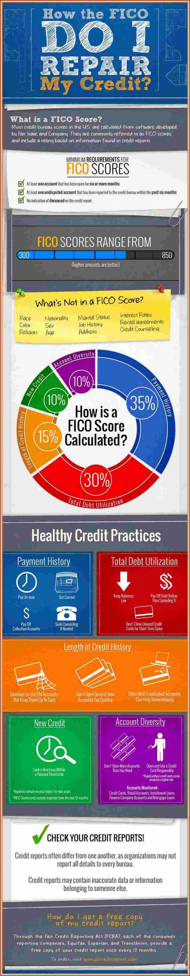 Will Checking My Credit Score Lower It